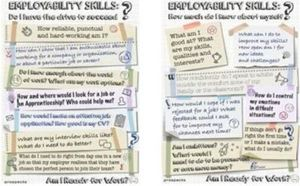 Picture of Employability Skills Posters: Set of two