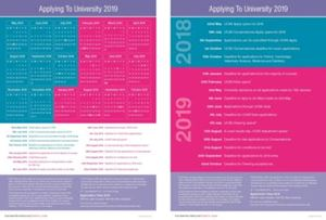 Picture of UCAS Applications Poster 2019