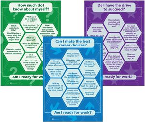 Picture of Employability Skills Posters: Set of three